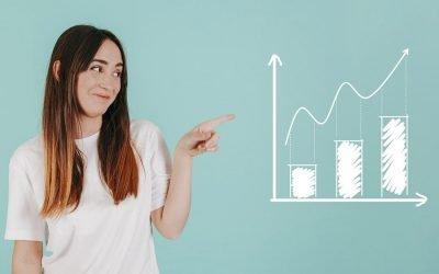 10 keer betere SEO resultaten voor het MKB